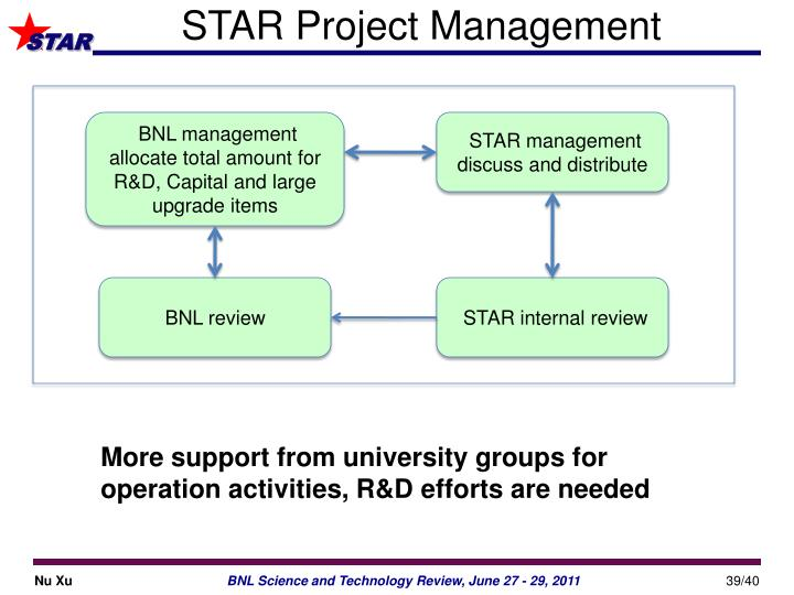 STAR Project Management