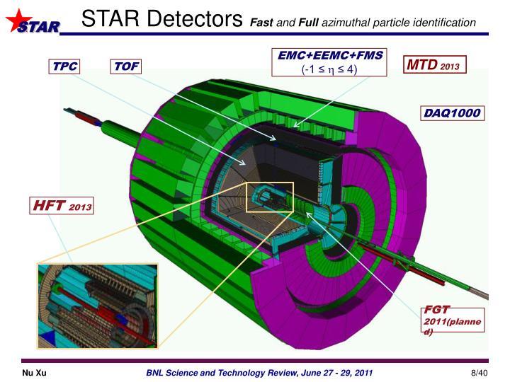 STAR Detectors