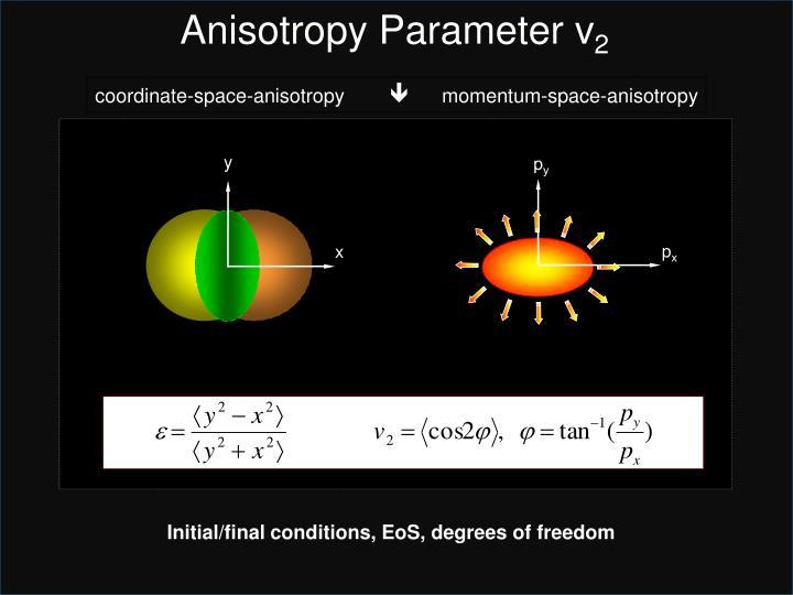 Anisotropy Parameter v