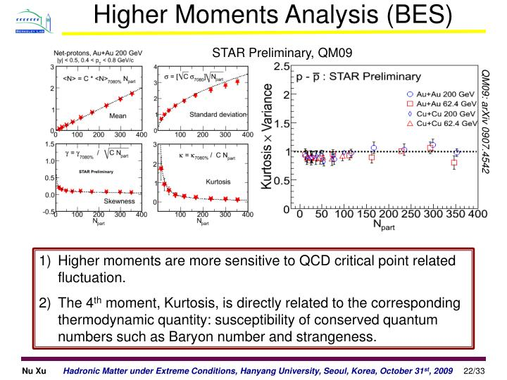 Higher Moments Analysis (BES)