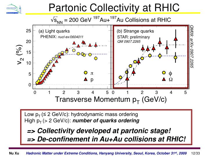 Partonic Collectivity at RHIC