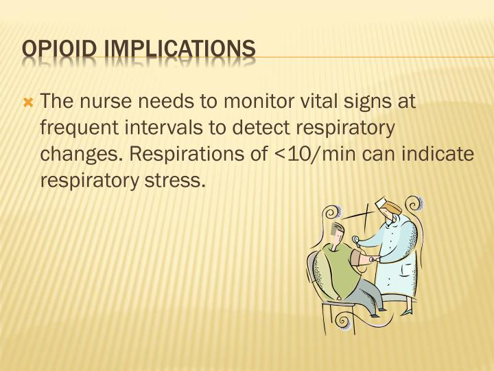 The nurse needs to monitor vital signs at frequent intervals to detect respiratory changes. Respirations of <10/min can indicate respiratory stress.