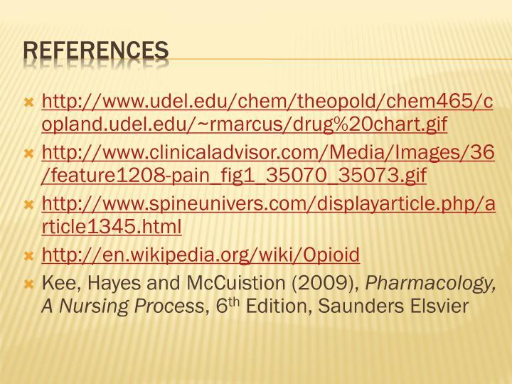 http://www.udel.edu/chem/theopold/chem465/copland.udel.edu/~rmarcus/drug%20chart.gif