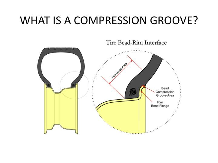 What is a compression groove