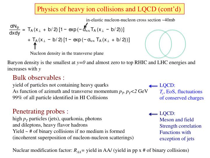 Physics of heavy ion collisions and