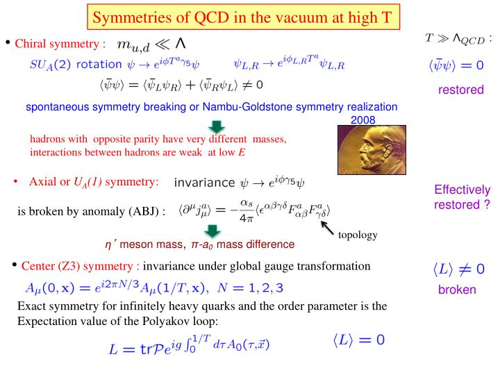 Symmetries of QCD