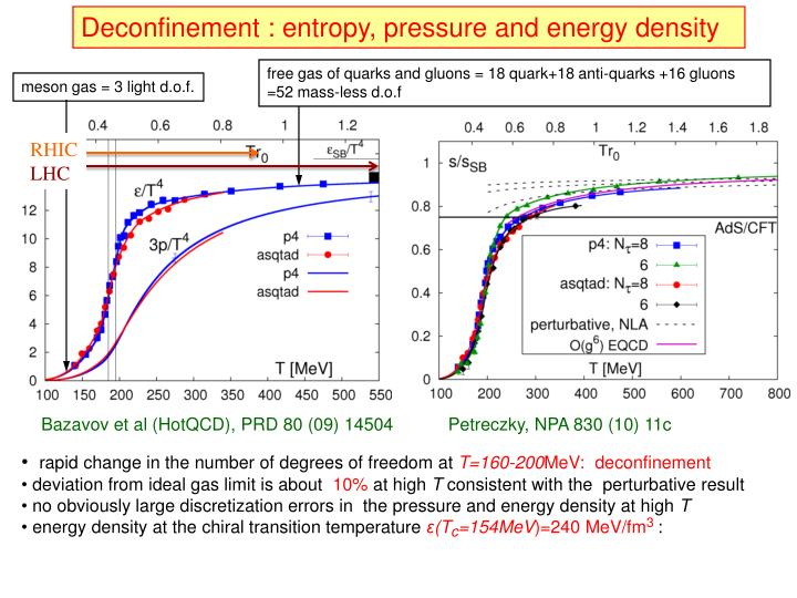 Deconfinement : entropy, pressure and energy density