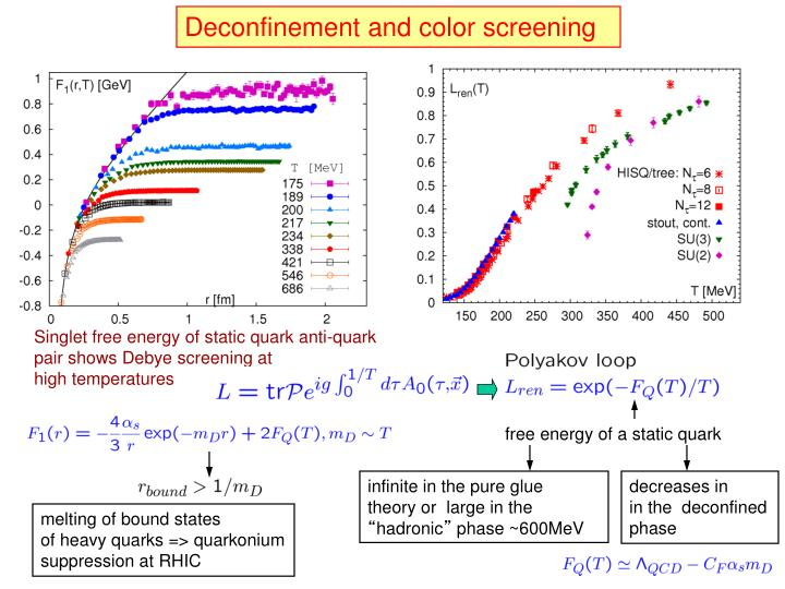 Deconfinement and color screening