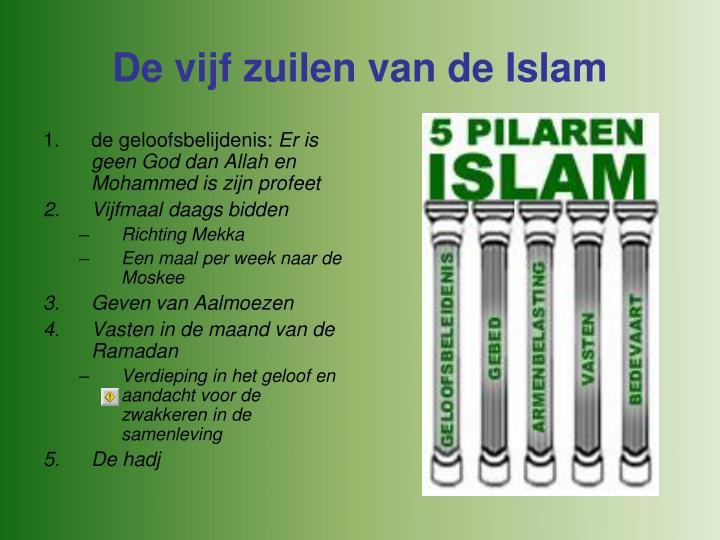 De vijf zuilen van de Islam