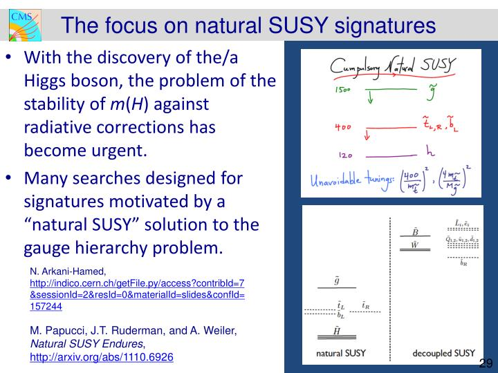 The focus on natural SUSY signatures