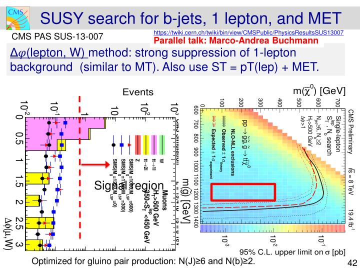 SUSY search for b-jets, 1 lepton, and MET
