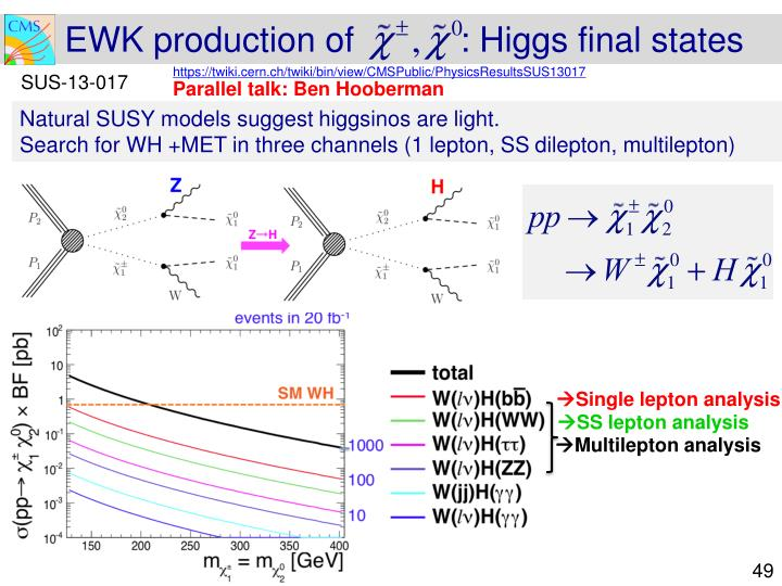 EWK production of           : Higgs final states