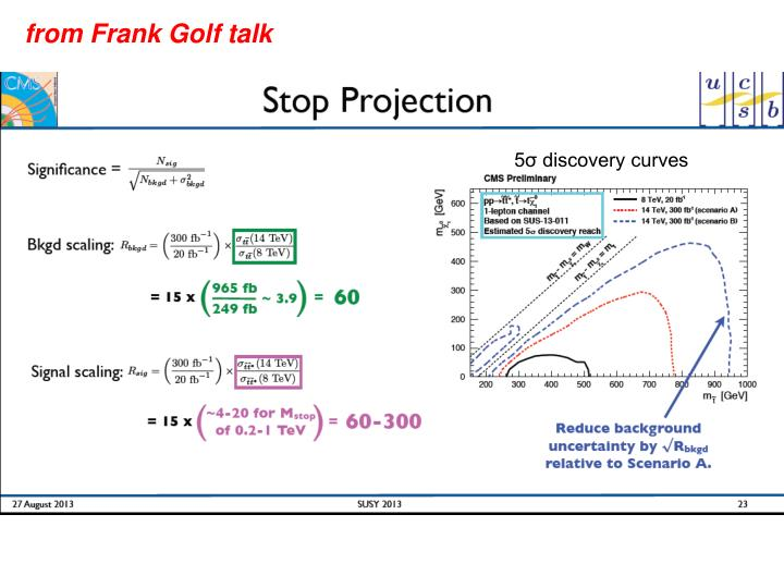 from Frank Golf talk