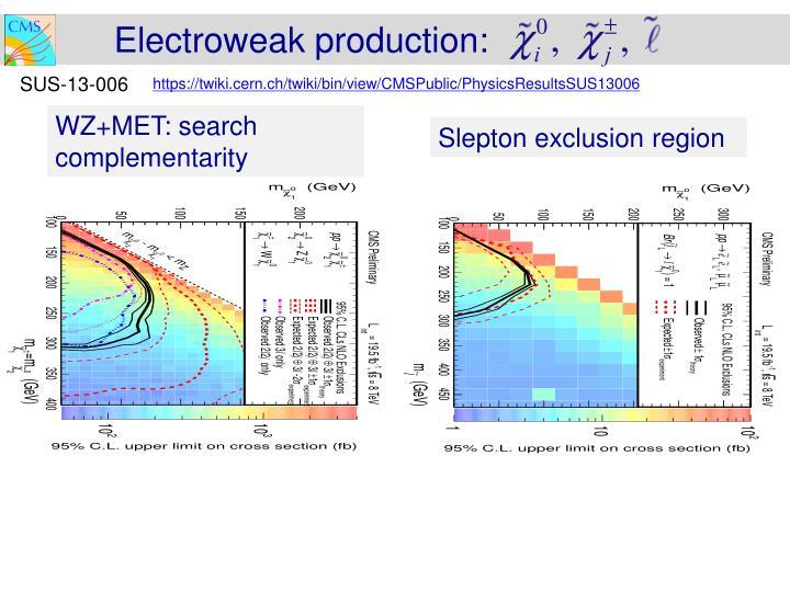 Electroweak production: