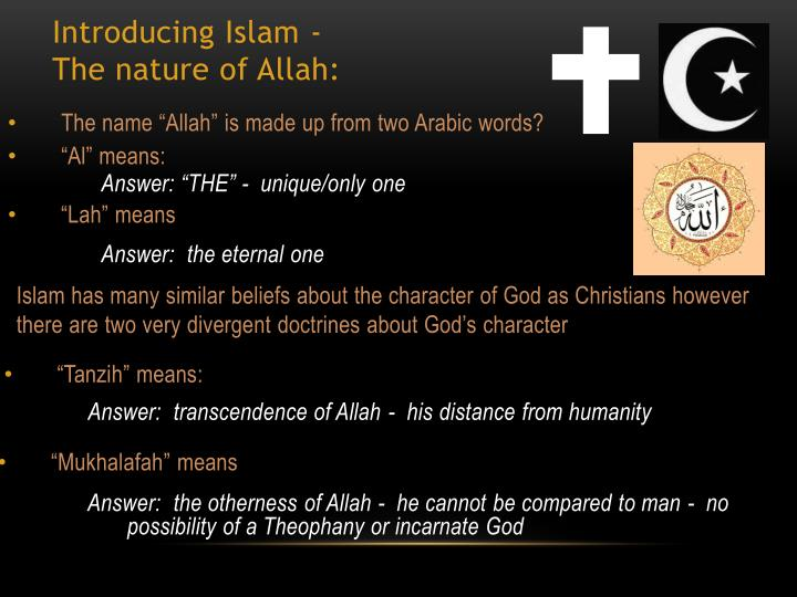 Introducing Islam -