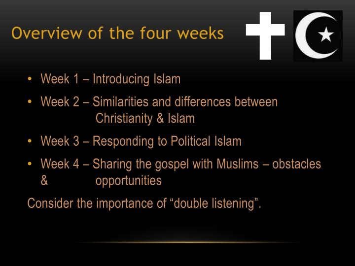 Week 1 – Introducing Islam