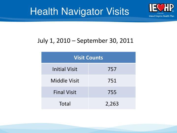 Health Navigator Visits