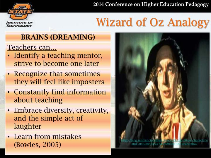 wizard of oz analogy Political interpretations of the wonderful wizard of oz include treatments of the  modern fairy tale as an allegory or metaphor for the political, economic, and.