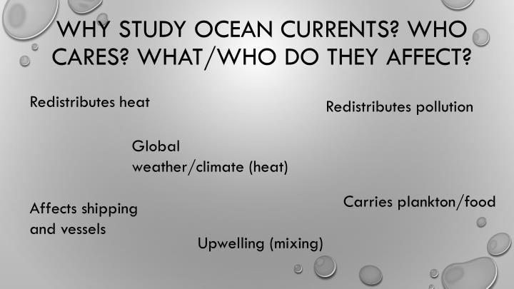 WHY study ocean currents? Who cares? What/who do they affect?