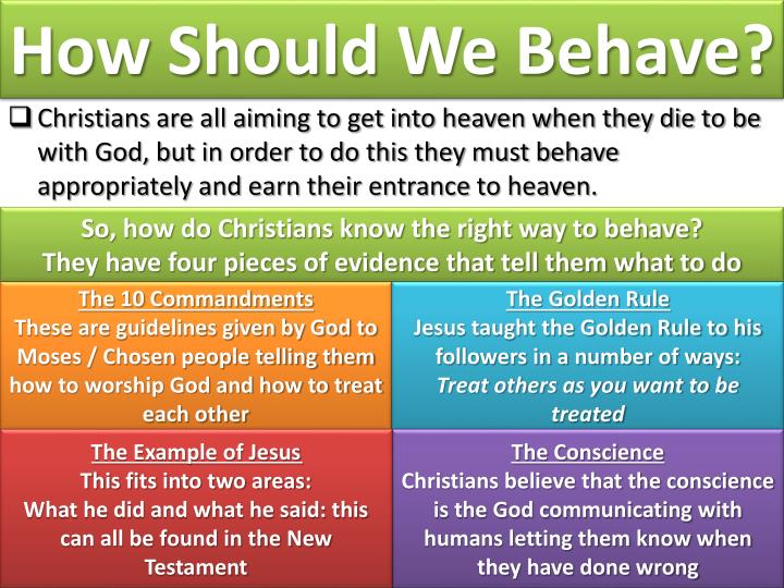 How Should We Behave?