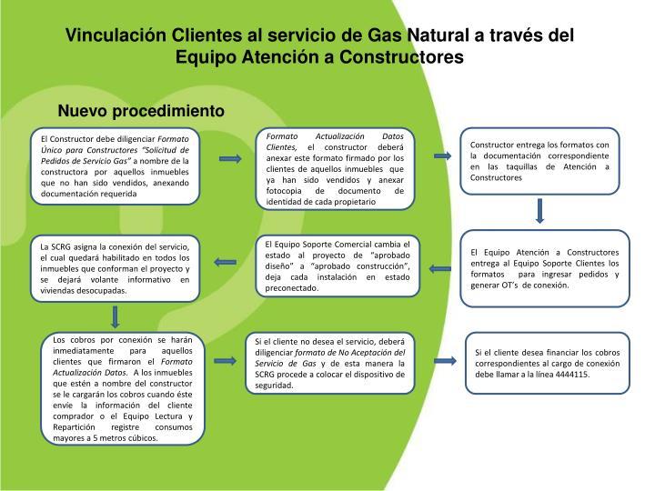 Vinculación Clientes al servicio de Gas Natural a través del Equipo Atención a Constructores