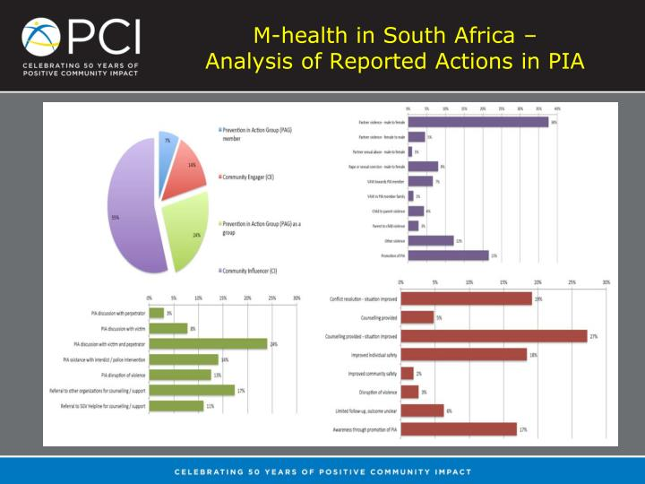 M-health in South Africa –