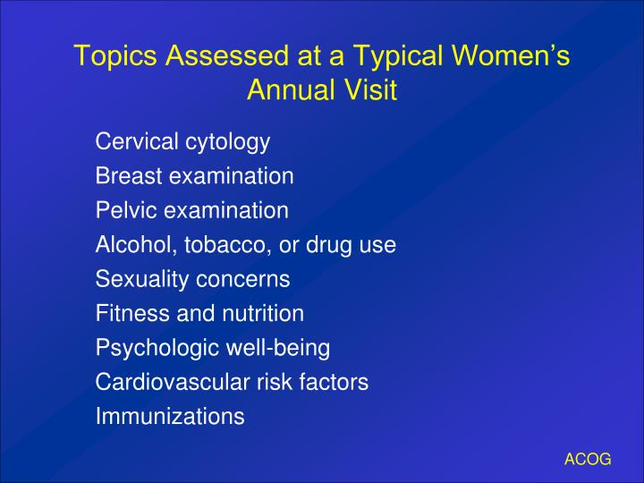 Topics Assessed at a Typical Women's Annual Visit