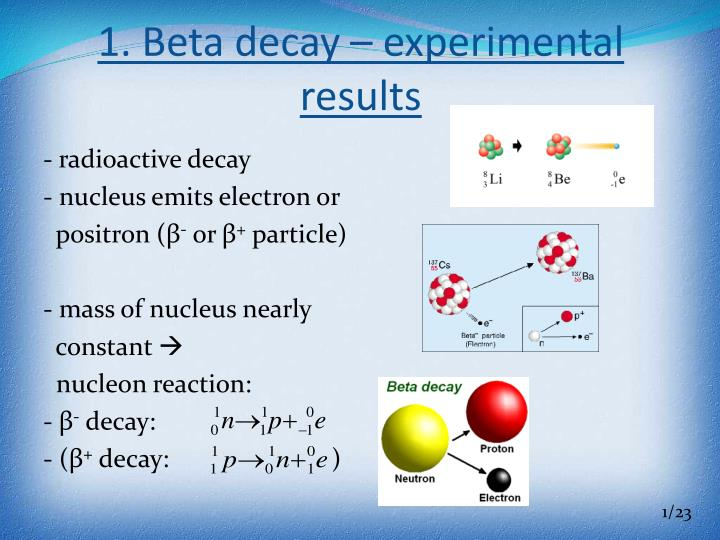 1 beta decay experimental results