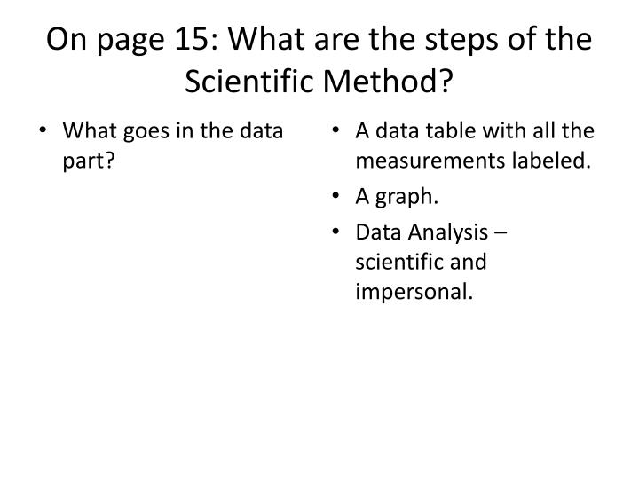 On page 15: What are the steps of the Scientific Method?