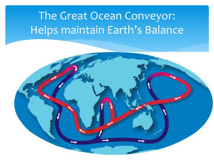 The Great Ocean Conveyor: