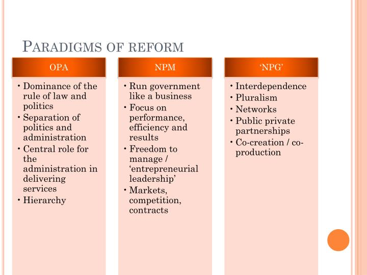 Paradigms of reform
