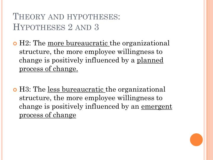 Theory and hypotheses: