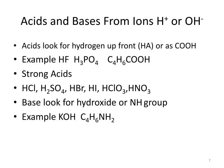 Acids and Bases From Ions H