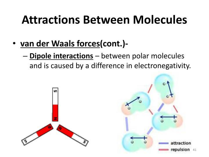 Attractions Between Molecules