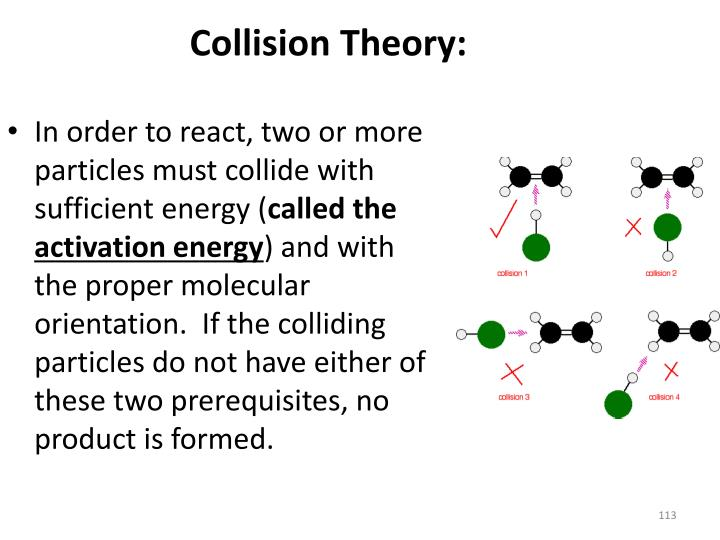 Collision Theory: