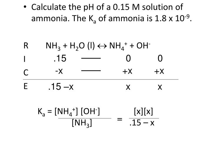 Calculate the pH of a 0.15 M solution of ammonia. The