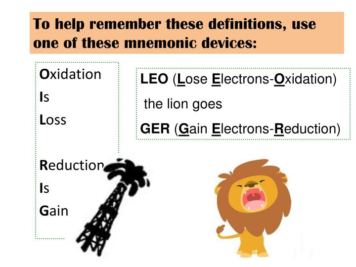 To help remember these definitions, use one of these mnemonic devices: