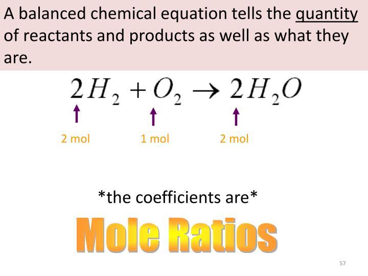 A balanced chemical equation tells the