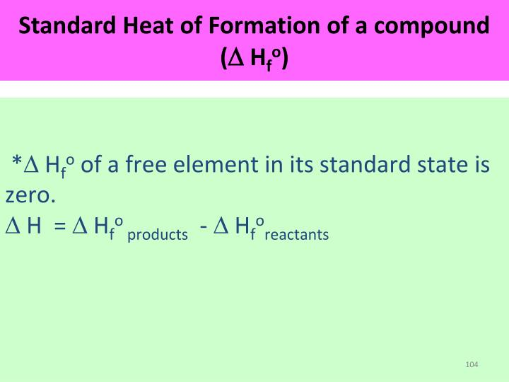 Standard Heat of Formation of a compound