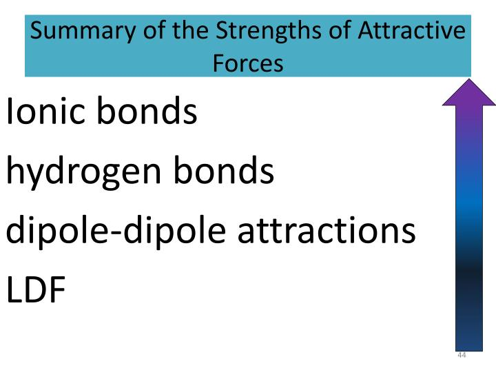 Summary of the Strengths of Attractive Forces