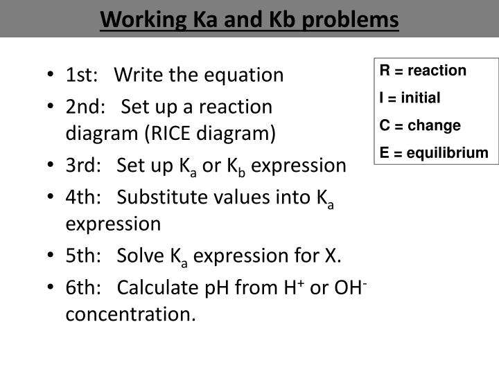Working Ka and Kb problems