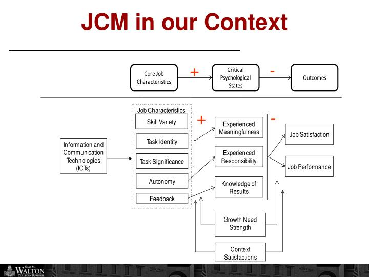 JCM in our Context