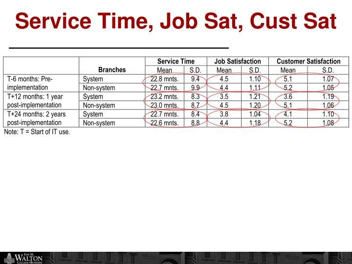 Service Time, Job Sat, Cust Sat