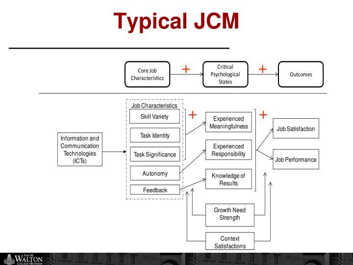 Typical JCM