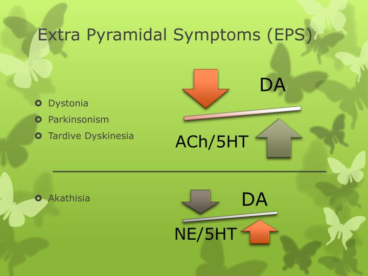 Extra Pyramidal Symptoms (EPS)