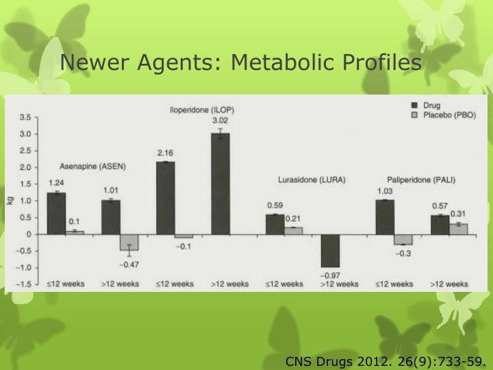 Newer Agents: Metabolic Profiles