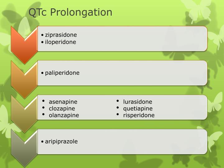 QTc Prolongation