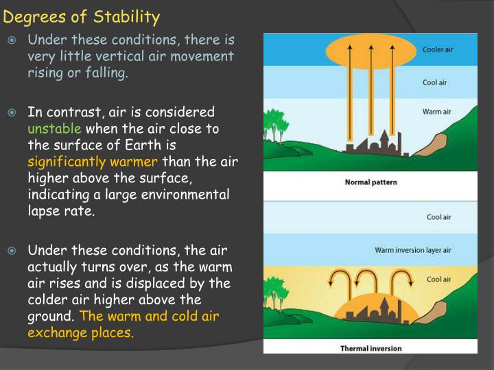 Degrees of Stability