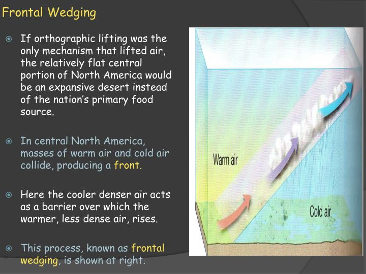 Frontal Wedging