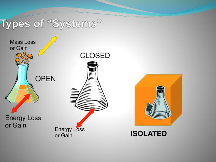 "Types of ""Systems"""